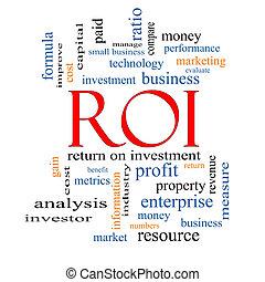 ROI Word Cloud Concept