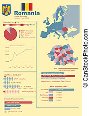 Romania Infographic - Vector infographic of Romania with...
