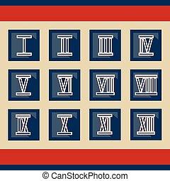 romans numerals
