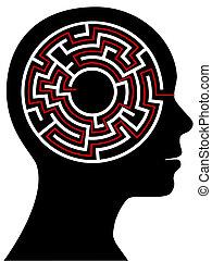 rompecabezas, perfil, contorno, cerebro, rodee laberinto
