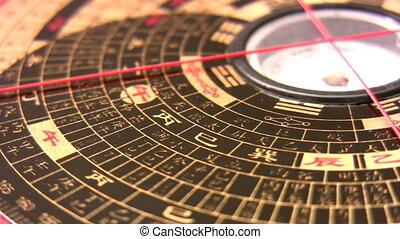 ronddraaien, 2, china, kompas