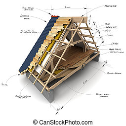 Roofing - House roofing technical details