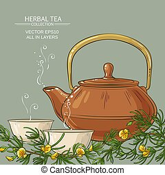 rooibos tea in teapot and tea bowls on color background