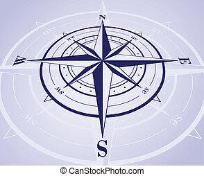 roos, kompas