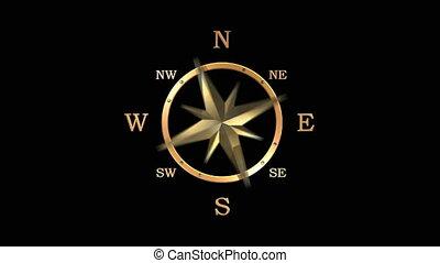 roos, wind, kompas