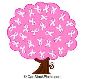 rosa, cáncer, árbol, ilustración, vector, pecho, cinta