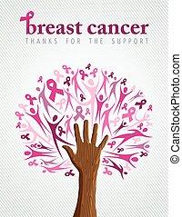 rosa, cancer, träd, hand, band, medvetenhet, bröst