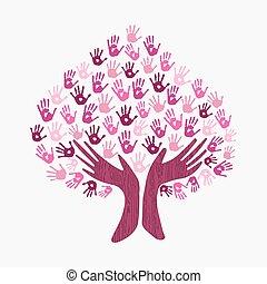 rosa, hilfe, krebs, baum, monat, brust, hand, bewusstsein