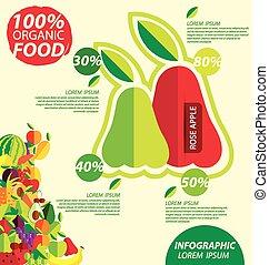 rose apple infographics