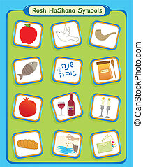 Rosh Hashanah Symbols - Rosh Hashanah cute and colorful...
