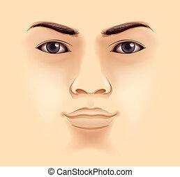 rosto humano