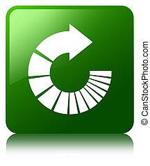 Rotate arrow icon green square button