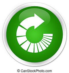Rotate arrow icon premium green round button