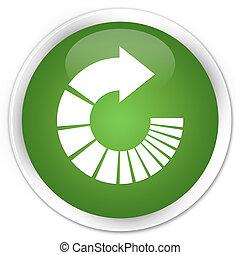 Rotate arrow icon premium soft green round button