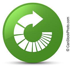 Rotate arrow icon soft green round button
