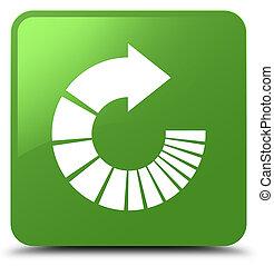 Rotate arrow icon soft green square button