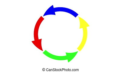 Rotating colored circle with arrows isolated on white background. 2d animation.