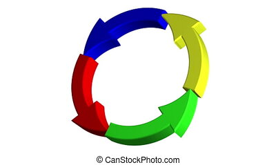 Rotating colored circle with arrows