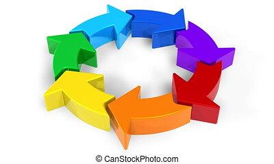 Rotating rainbow circle diagram