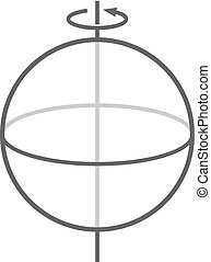 Rotation around a fixed axis