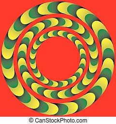 rotation, perpétuel