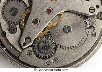 rouage horloge