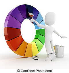 roue, couleur, tableau homme, 3d