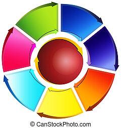 roue, diagramme, flèche, directionnel