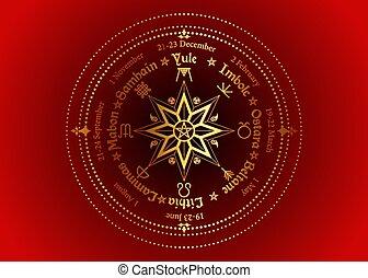 roue, festivals, calendrier, noms, holidays., moderne, wiccan, saisonnier, pagans., milieu, solstices, pentagram, annuel, beaucoup, observé, année, symbole, celtique, cycle, compas