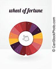 roue, fortune, vide