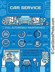roue, moteur, service, voiture, pneu, parties, épargner, réparation