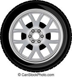 roue, pneu