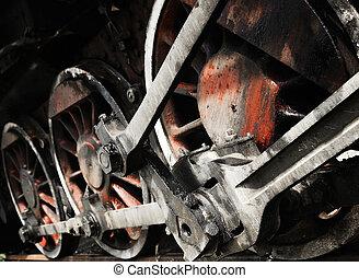 roue, train
