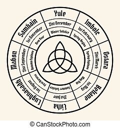 roue, wiccan, annuel, chart., année, cycle