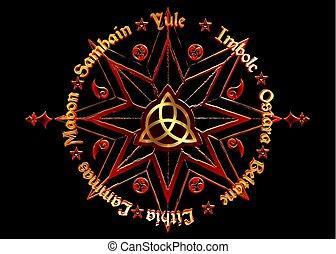 roue, wiccan, holidays., ombres, wicca., paganisme, compas, année, celtique, charmé, solstices., milieu, livre, moderne, noms, triquetra, calendrier, symbole