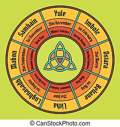 roue, wiccan, poster., annuel, année, cycle