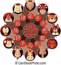 roue, zodiaque, animaux, dessin animé, chinois