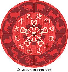 roue, zodiaque, chinois