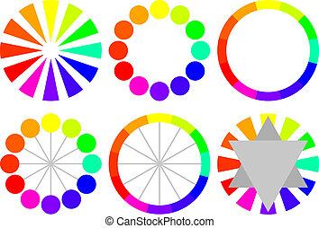 roues couleur, ensemble