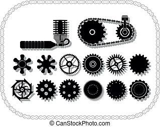 roues, mécanismes