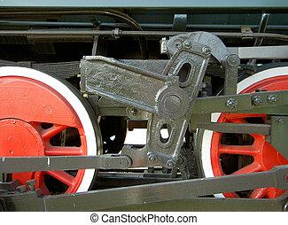 roues,  train