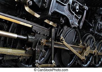 roues, train vapeur