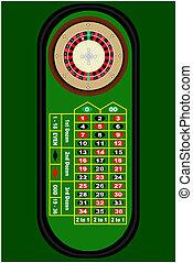 Roulette - A roulette table