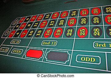 Roulette table in casino