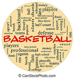 Round Basketball Word Cloud - A round ball shaped word cloud...