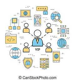Round linear concept of VIP