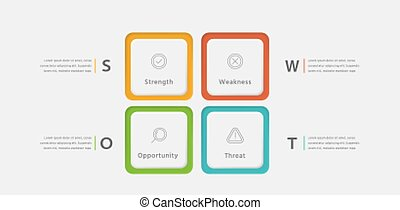 SWOT in square infographic template, Clean illustration for corporate strategy planning, business analytic presentation