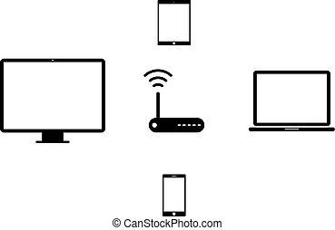 router, dispositivos