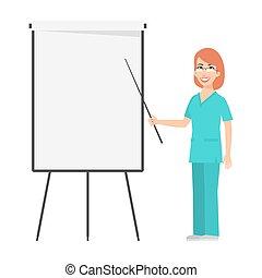 roux, infirmière, points, graphique chiquenaude