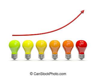 Row of light bulbs with arrow